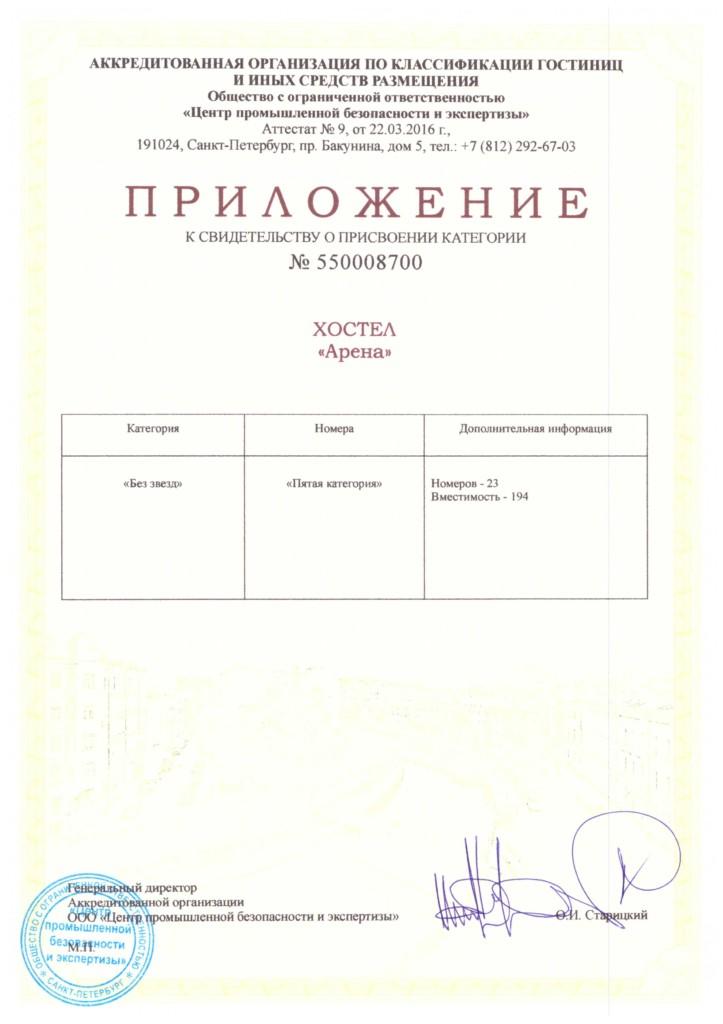 Сертификация хостела Арена
